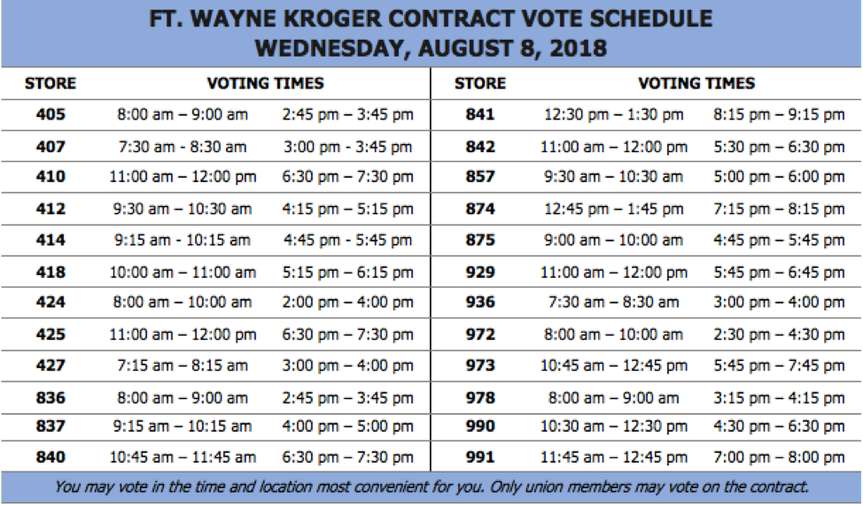 UFCW Local 700, Kroger Reach Tentative Agreement for Ft. Wayne Contract